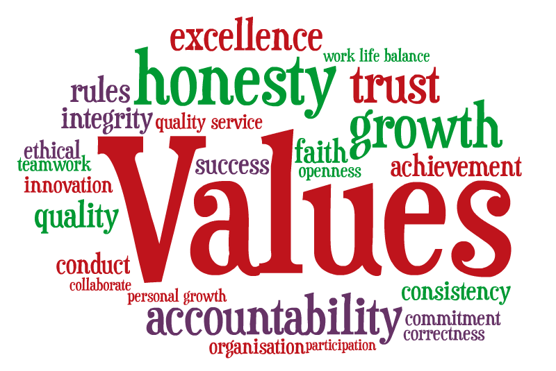 what values are important to you